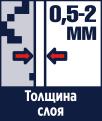Tytan Professional Шпатлевка полимерная FINAL